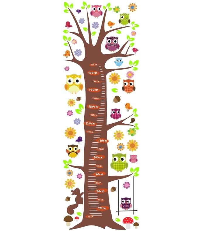 Naklejka dla dzieci - Miarka Wzrostu - SÓWKI 1 :: Naklejkolandia